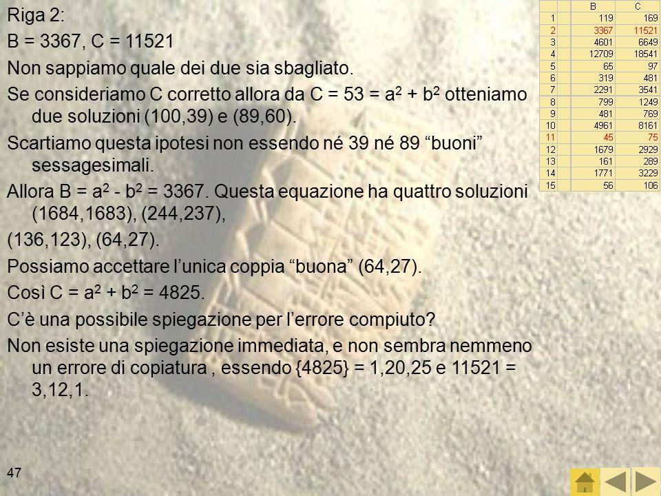 47 Riga 2: B = 3367, C = 11521 Non sappiamo quale dei due sia sbagliato.