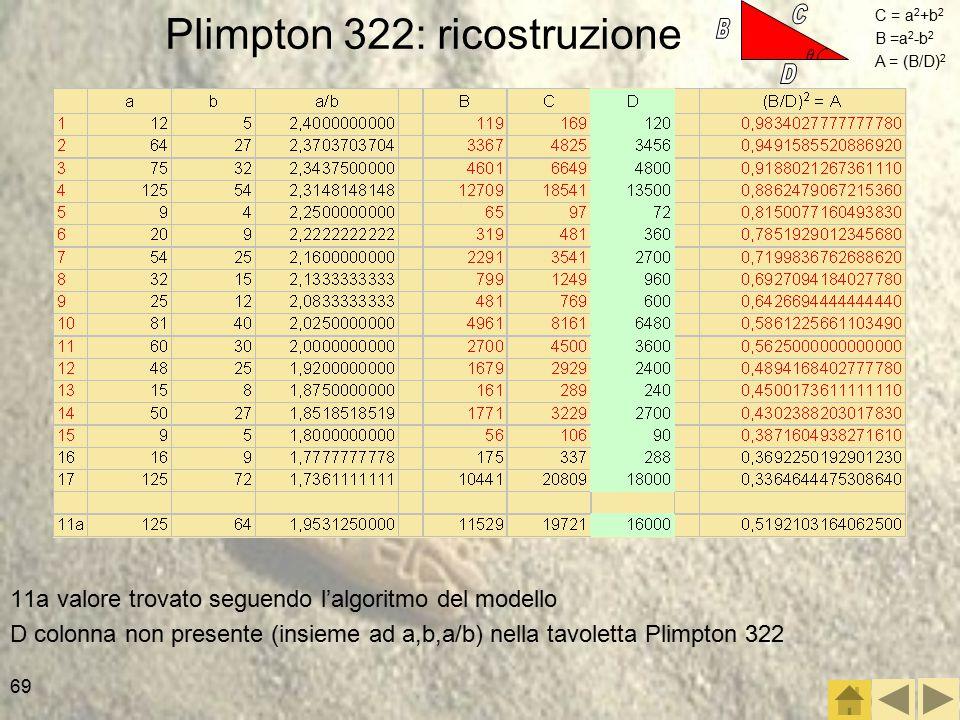 69 11a valore trovato seguendo l'algoritmo del modello D colonna non presente (insieme ad a,b,a/b) nella tavoletta Plimpton 322 C = a 2 +b 2 B =a 2 -b 2 A = (B/D) 2 θ Plimpton 322: ricostruzione