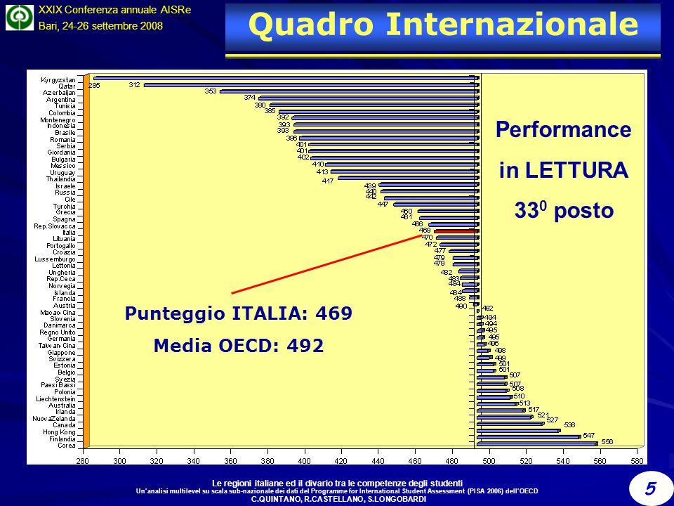 Le regioni italiane ed il divario tra le competenze degli studenti Un'analisi multilevel su scala sub-nazionale dei dati del Programme for International Student Assessment (PISA 2006) dell'OECD C.QUINTANO, R.CASTELLANO, S.LONGOBARDI 5 XXIX Conferenza annuale AISRe Bari, 24-26 settembre 2008 Quadro Internazionale Performance in LETTURA 33 0 posto Punteggio ITALIA: 469 Media OECD: 492