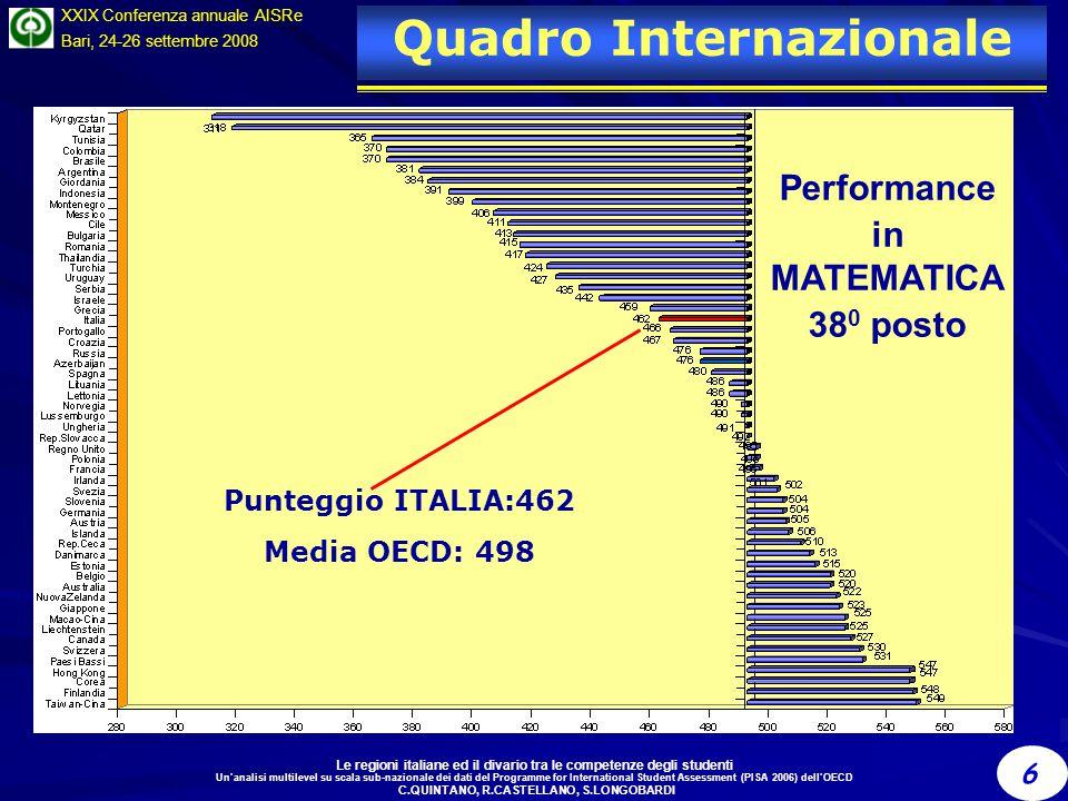 Le regioni italiane ed il divario tra le competenze degli studenti Un'analisi multilevel su scala sub-nazionale dei dati del Programme for International Student Assessment (PISA 2006) dell'OECD C.QUINTANO, R.CASTELLANO, S.LONGOBARDI 6 XXIX Conferenza annuale AISRe Bari, 24-26 settembre 2008 Quadro Internazionale Performance in MATEMATICA 38 0 posto Punteggio ITALIA:462 Media OECD: 498