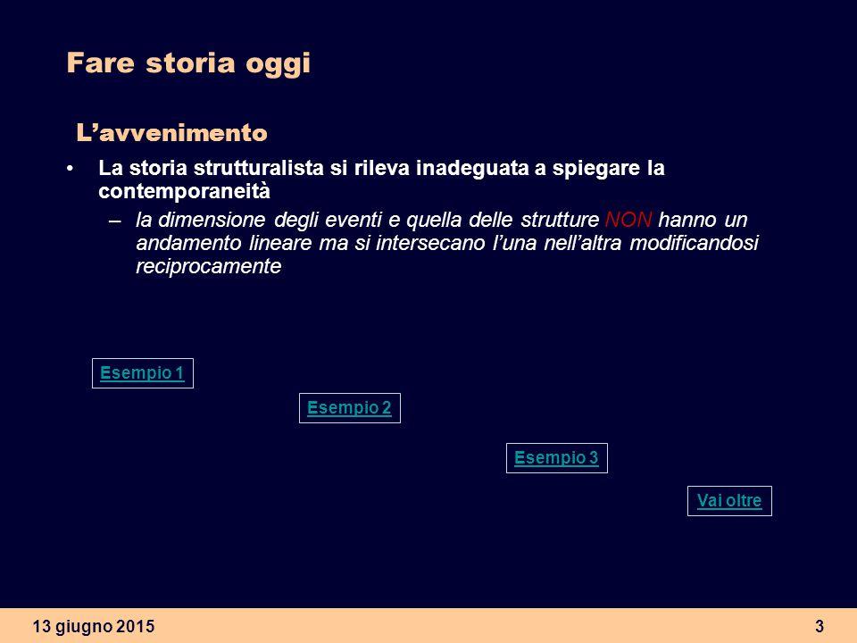 13 giugno 20153 Fare storia oggi L'avvenimento La storia strutturalista si rileva inadeguata a spiegare la contemporaneità –la dimensione degli eventi