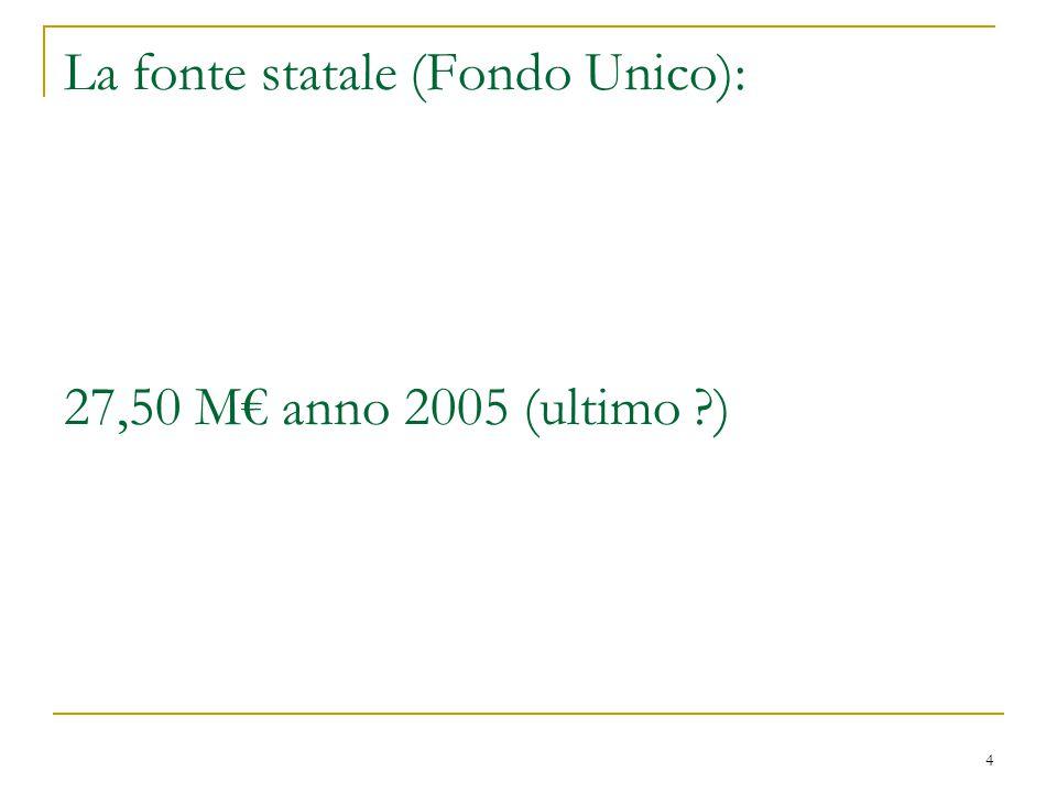 4 La fonte statale (Fondo Unico): 27,50 M€ anno 2005 (ultimo ?)