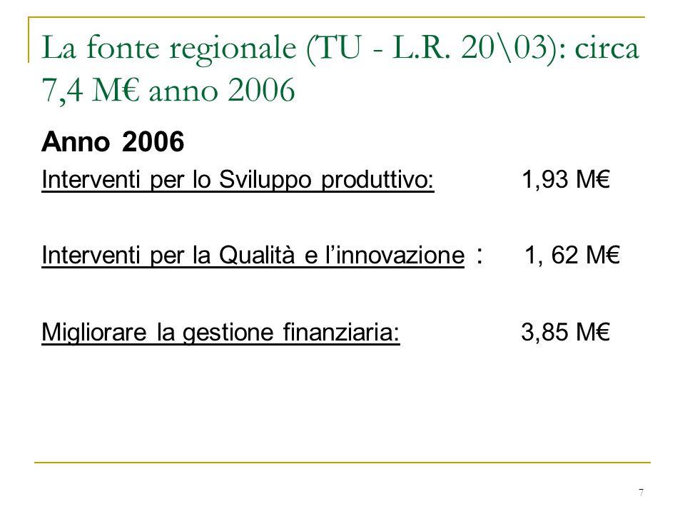 7 La fonte regionale (TU - L.R. 20\03): circa 7,4 M€ anno 2006 Anno 2006 Interventi per lo Sviluppo produttivo: 1,93 M€ Interventi per la Qualità e l'
