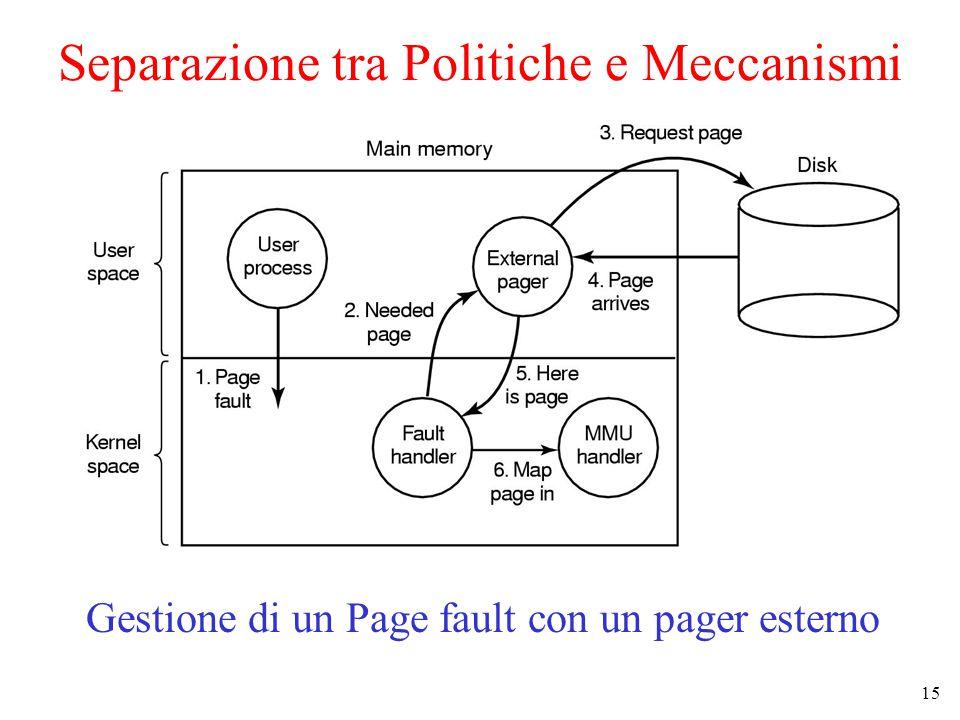 15 Separazione tra Politiche e Meccanismi Gestione di un Page fault con un pager esterno