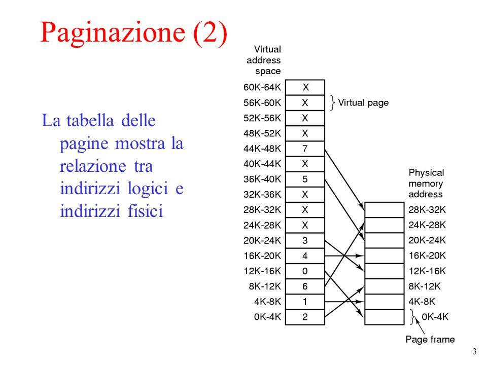 3 Paginazione (2) La tabella delle pagine mostra la relazione tra indirizzi logici e indirizzi fisici