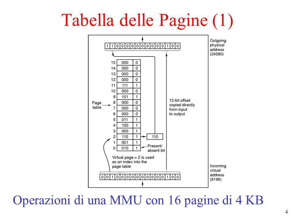 4 Tabella delle Pagine (1) Operazioni di una MMU con 16 pagine di 4 KB