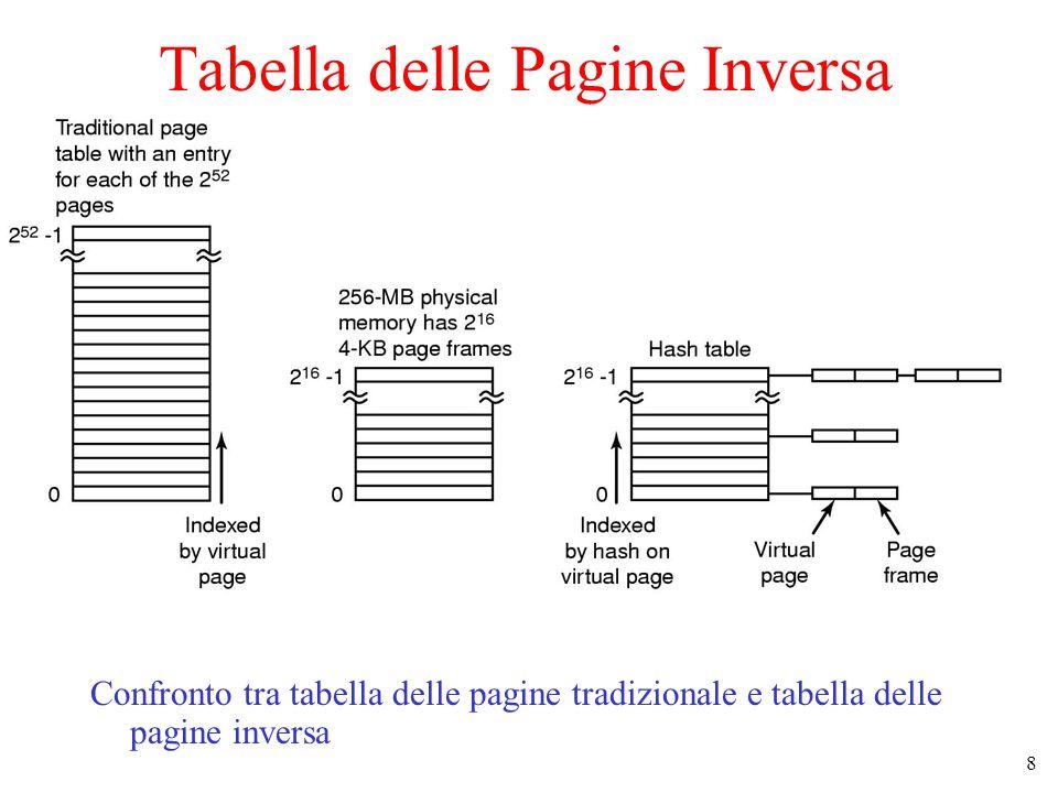 8 Tabella delle Pagine Inversa Confronto tra tabella delle pagine tradizionale e tabella delle pagine inversa