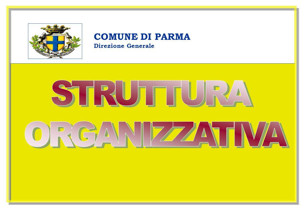 COMUNE DI PARMA Direzione Generale