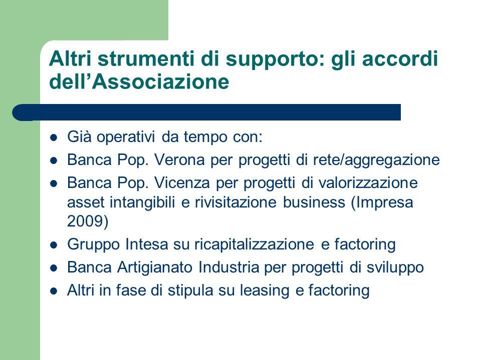 Altri strumenti di supporto: gli accordi dell'Associazione Già operativi da tempo con: Banca Pop.