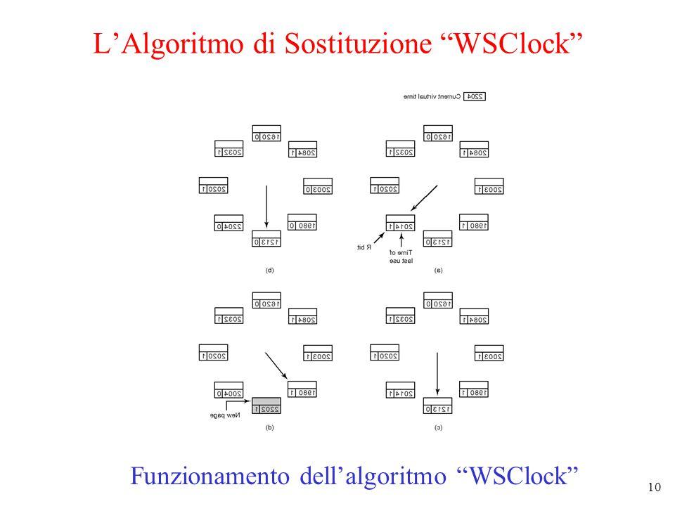 10 L'Algoritmo di Sostituzione WSClock Funzionamento dell'algoritmo WSClock