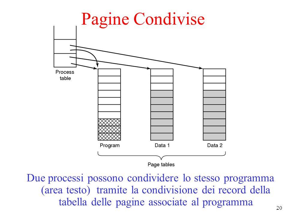 20 Pagine Condivise Due processi possono condividere lo stesso programma (area testo) tramite la condivisione dei record della tabella delle pagine associate al programma