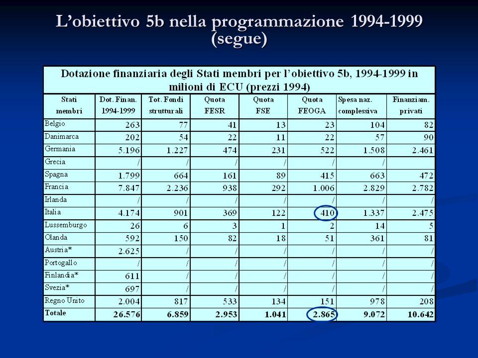 L'obiettivo 5b nella programmazione 1994-1999 (segue)