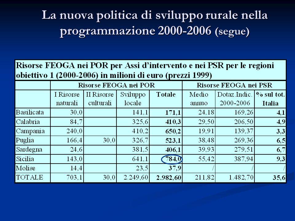 La nuova politica di sviluppo rurale nella programmazione 2000-2006 (segue)