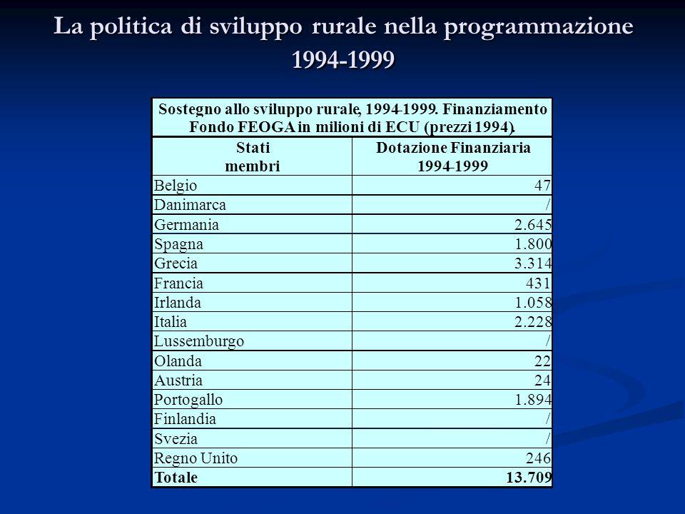 La politica di sviluppo rurale nella programmazione 1994-1999