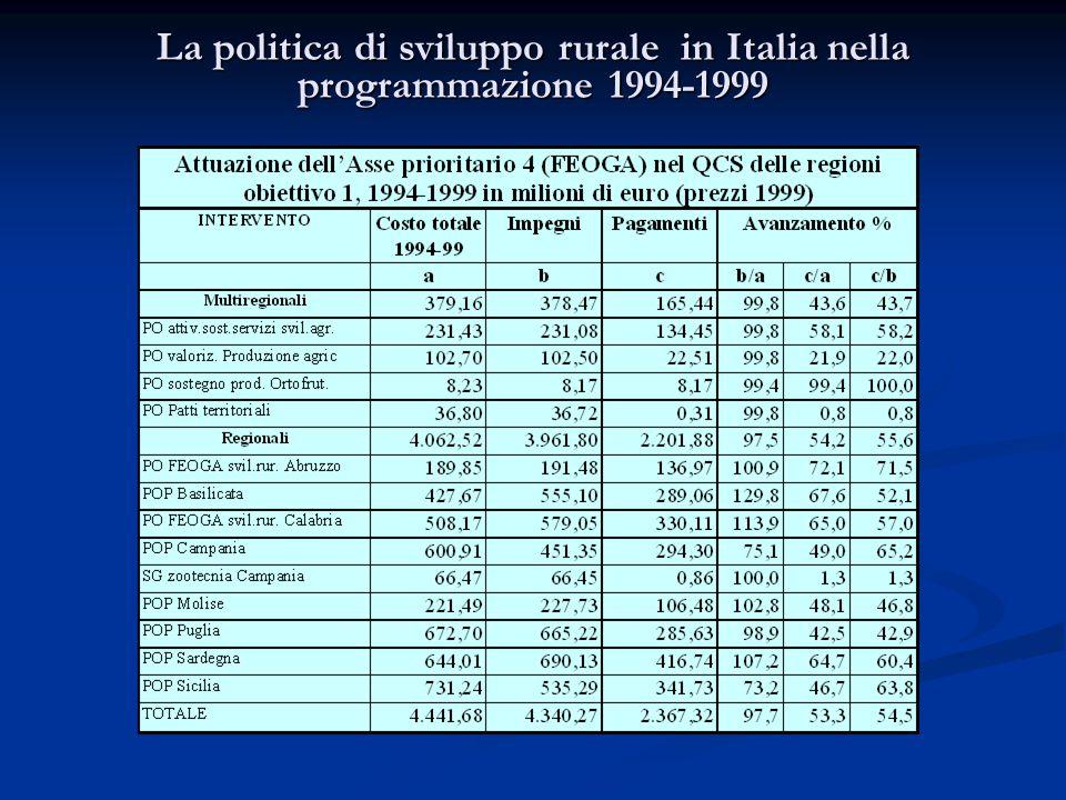 La politica di sviluppo rurale in Italia nella programmazione 1994-1999