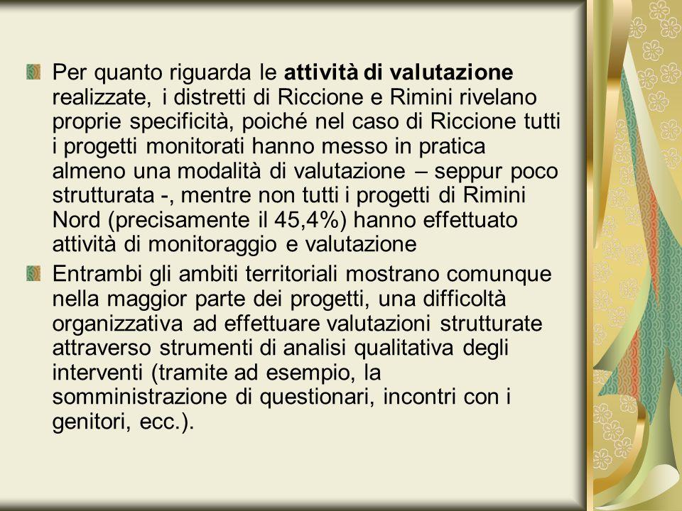 Per quanto riguarda le attività di valutazione realizzate, i distretti di Riccione e Rimini rivelano proprie specificità, poiché nel caso di Riccione