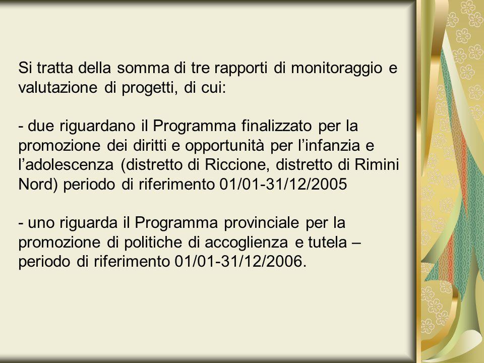 Si tratta della somma di tre rapporti di monitoraggio e valutazione di progetti, di cui: - due riguardano il Programma finalizzato per la promozione dei diritti e opportunità per l'infanzia e l'adolescenza (distretto di Riccione, distretto di Rimini Nord) periodo di riferimento 01/01-31/12/2005 - uno riguarda il Programma provinciale per la promozione di politiche di accoglienza e tutela – periodo di riferimento 01/01-31/12/2006.