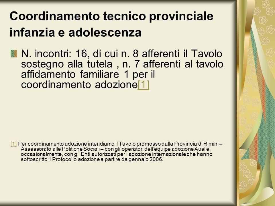 Coordinamento tecnico provinciale infanzia e adolescenza N. incontri: 16, di cui n. 8 afferenti il Tavolo sostegno alla tutela, n. 7 afferenti al tavo