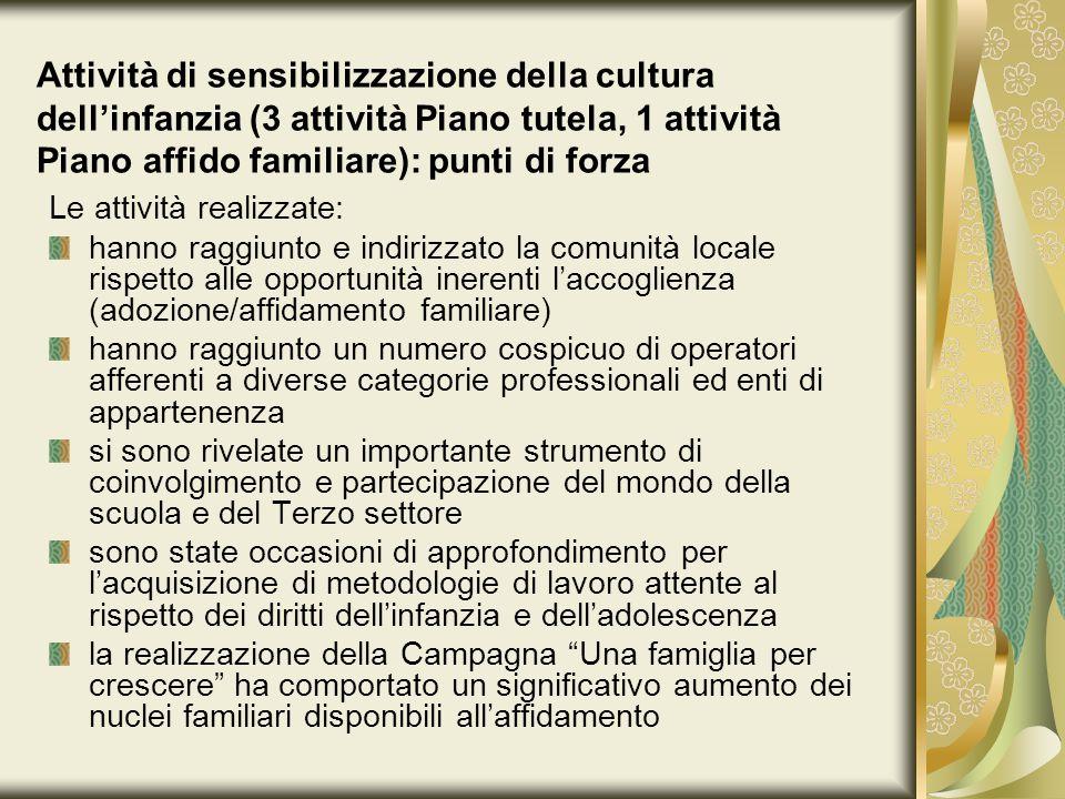 Attività di sensibilizzazione della cultura dell'infanzia (3 attività Piano tutela, 1 attività Piano affido familiare): punti di forza Le attività rea