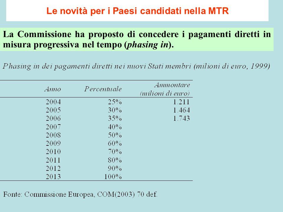 Le novità per i Paesi candidati nella MTR La Commissione ha proposto di concedere i pagamenti diretti in misura progressiva nel tempo (phasing in).