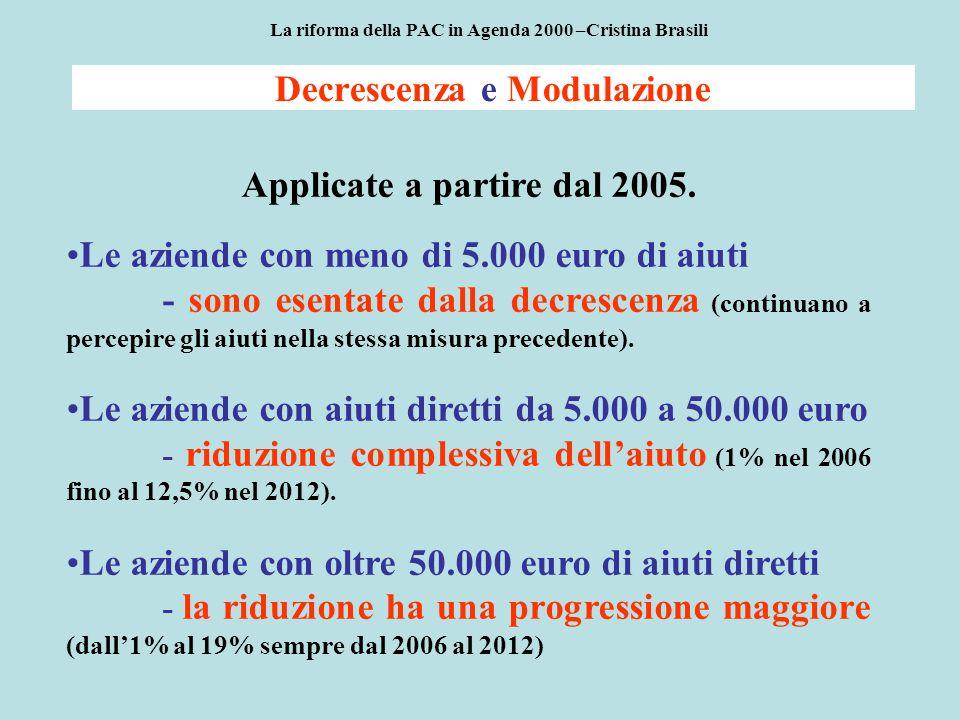 Decrescenza e Modulazione Applicate a partire dal 2005.