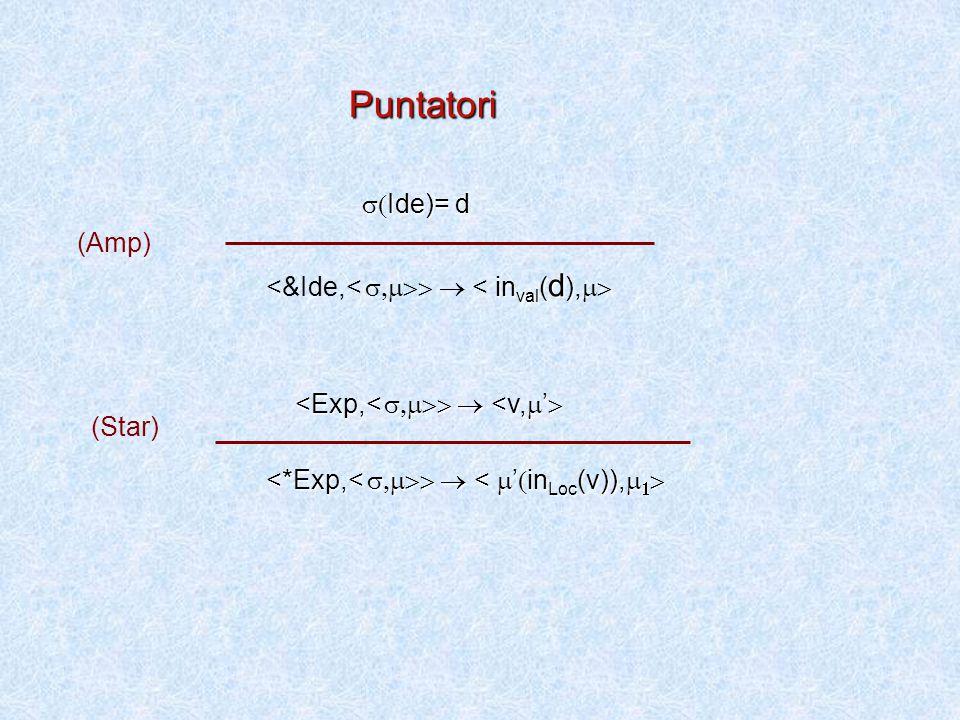 Ide)= d in val ( d ) <&Ide,<   < in val ( d ),  <Exp,<  <v,  '  <Exp,<  <v,  '  <*Exp,<   <  '  in Loc (v)),    <*Exp,<   <  '  in Loc (v)),    Puntatori (Amp) (Star)