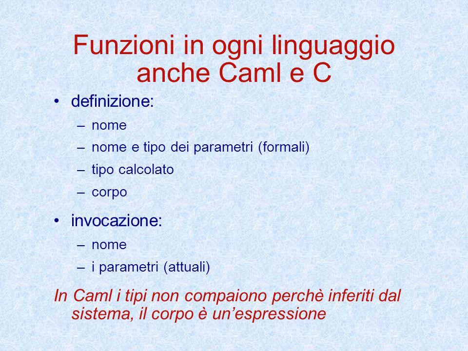 Funzioni in ogni linguaggio anche Caml e C definizione: – –nome – –nome e tipo dei parametri (formali) – –tipo calcolato – –corpo invocazione: – –nome – –i parametri (attuali) In Caml i tipi non compaiono perchè inferiti dal sistema, il corpo è un'espressione