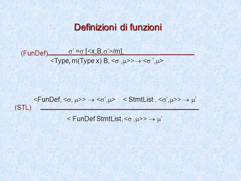  ' =  [ /m],  ' =  [ /m], >  >  >  >   ' >  >   ' >   ' >   ' Definizioni di funzioni (FunDef) (STL)