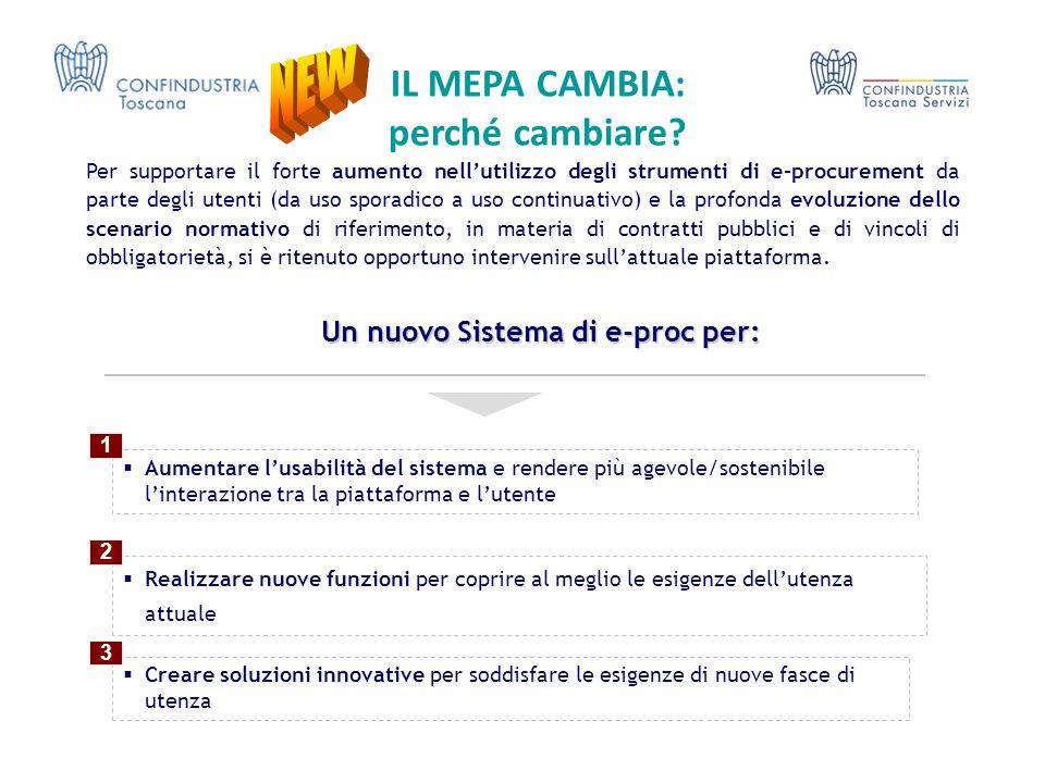 IL MEPA CAMBIA: perché cambiare?  Aumentare l'usabilità del sistema e rendere più agevole/sostenibile l'interazione tra la piattaforma e l'utente Per