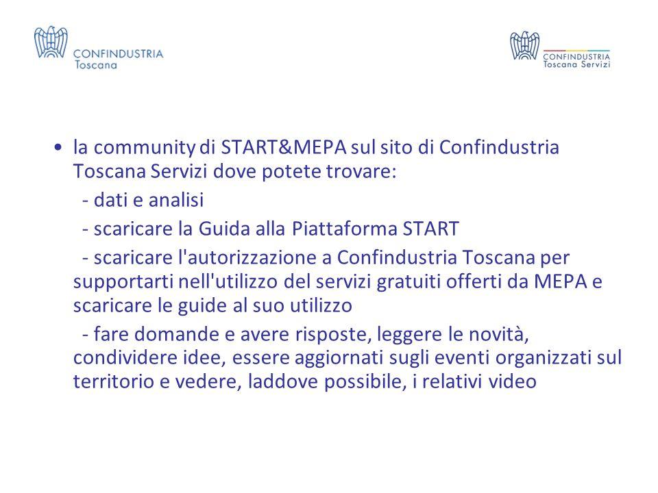 la community di START&MEPA sul sito di Confindustria Toscana Servizi dove potete trovare: - dati e analisi - scaricare la Guida alla Piattaforma START - scaricare l autorizzazione a Confindustria Toscana per supportarti nell utilizzo del servizi gratuiti offerti da MEPA e scaricare le guide al suo utilizzo - fare domande e avere risposte, leggere le novità, condividere idee, essere aggiornati sugli eventi organizzati sul territorio e vedere, laddove possibile, i relativi video