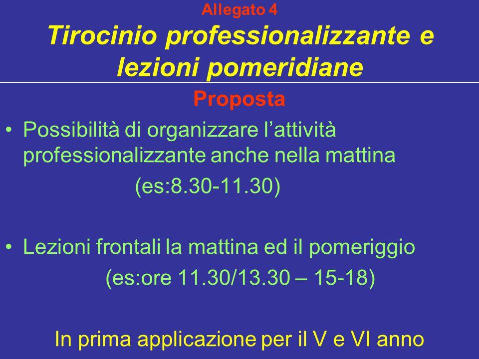 Allegato 4 Tirocinio professionalizzante e lezioni pomeridiane Proposta Possibilità di organizzare l'attività professionalizzante anche nella mattina