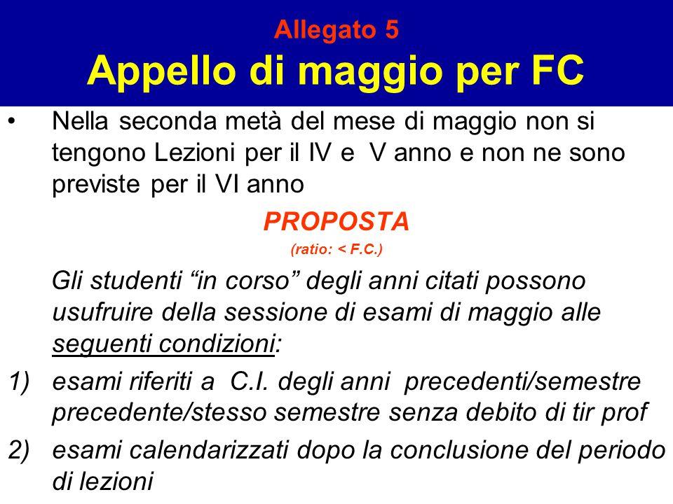 Allegato 5 Appello di maggio per FC Nella seconda metà del mese di maggio non si tengono Lezioni per il IV e V anno e non ne sono previste per il VI a
