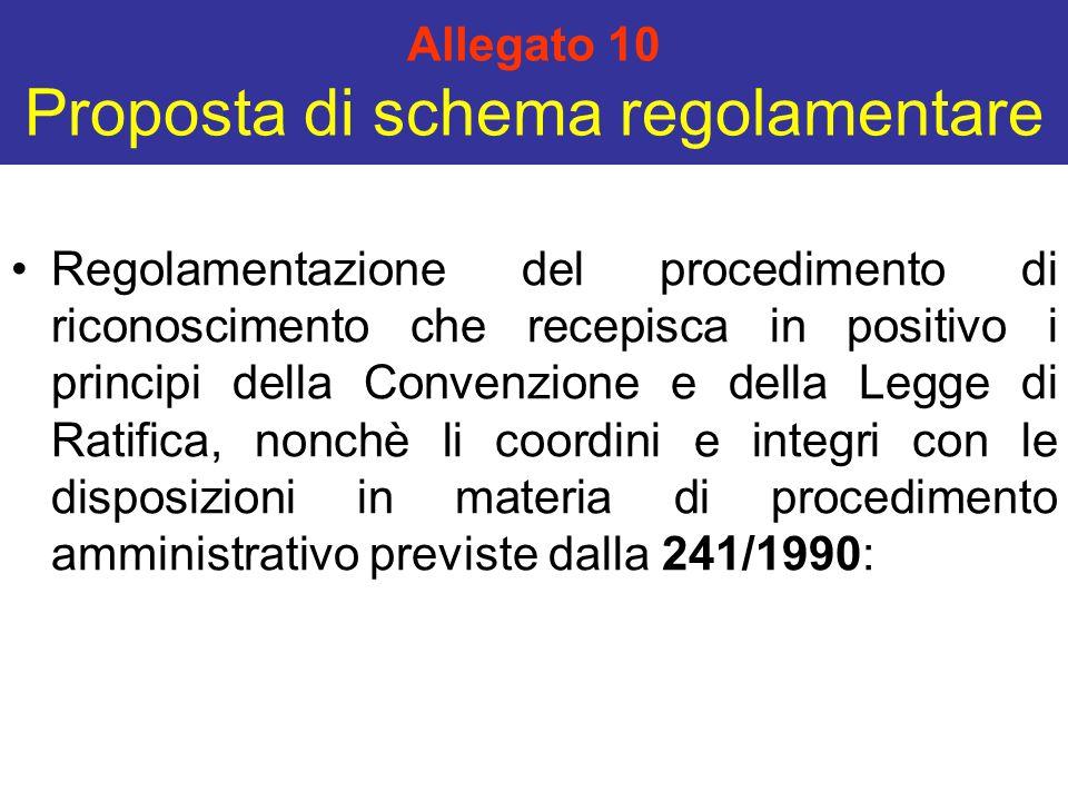 Allegato 10 Proposta di schema regolamentare Regolamentazione del procedimento di riconoscimento che recepisca in positivo i principi della Convenzione e della Legge di Ratifica, nonchè li coordini e integri con le disposizioni in materia di procedimento amministrativo previste dalla 241/1990: