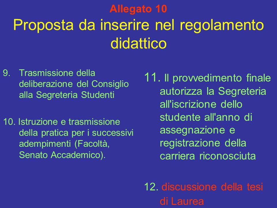 Allegato 10 Proposta da inserire nel regolamento didattico 9.Trasmissione della deliberazione del Consiglio alla Segreteria Studenti 10. Istruzione e
