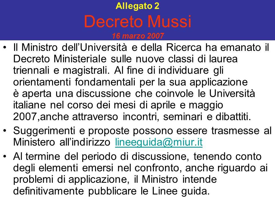 Allegato 2 Decreto Mussi 16 marzo 2007 Il Ministro dell'Università e della Ricerca ha emanato il Decreto Ministeriale sulle nuove classi di laurea triennali e magistrali.