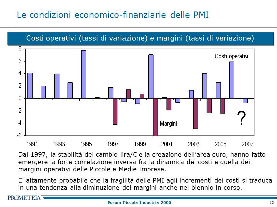 12 Forum Piccola Industria 2006 Costi operativi (tassi di variazione) e margini (tassi di variazione) Le condizioni economico-finanziarie delle PMI Dal 1997, la stabilità del cambio lira/€ e la creazione dell'area euro, hanno fatto emergere la forte correlazione inversa fra la dinamica dei costi e quella dei margini operativi delle Piccole e Medie Imprese.