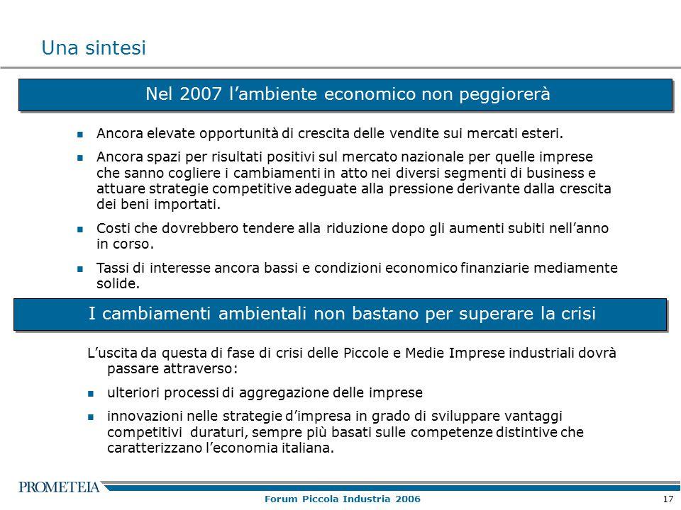 17 Forum Piccola Industria 2006 Nel 2007 l'ambiente economico non peggiorerà Una sintesi Ancora elevate opportunità di crescita delle vendite sui mercati esteri.