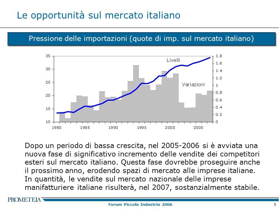 5 Forum Piccola Industria 2006 Le opportunità sul mercato italiano Pressione delle importazioni (quote di imp.