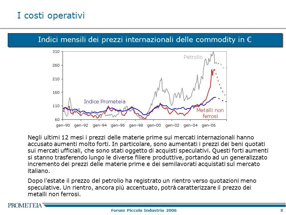 8 Forum Piccola Industria 2006 I costi operativi Indici mensili dei prezzi internazionali delle commodity in € Negli ultimi 12 mesi i prezzi delle materie prime sui mercati internazionali hanno accusato aumenti molto forti.