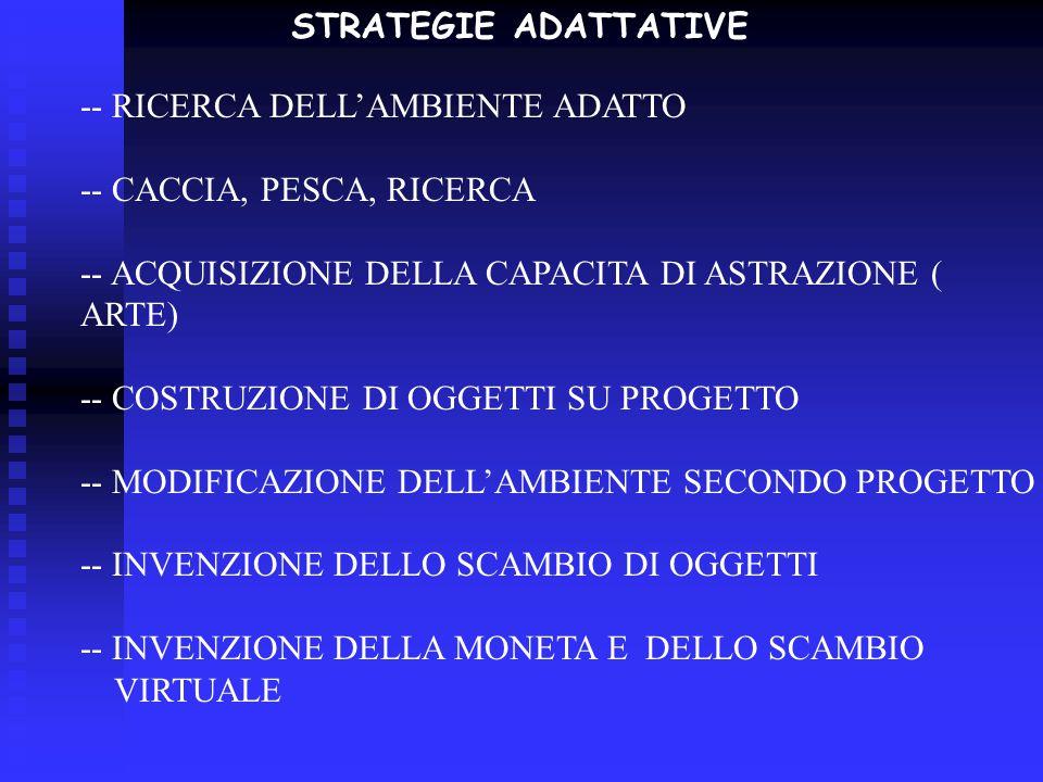 STRATEGIE ADATTATIVE -- RICERCA DELL'AMBIENTE ADATTO -- CACCIA, PESCA, RICERCA -- ACQUISIZIONE DELLA CAPACITA DI ASTRAZIONE ( ARTE) -- COSTRUZIONE DI OGGETTI SU PROGETTO -- MODIFICAZIONE DELL'AMBIENTE SECONDO PROGETTO -- INVENZIONE DELLO SCAMBIO DI OGGETTI -- INVENZIONE DELLA MONETA E DELLO SCAMBIO VIRTUALE