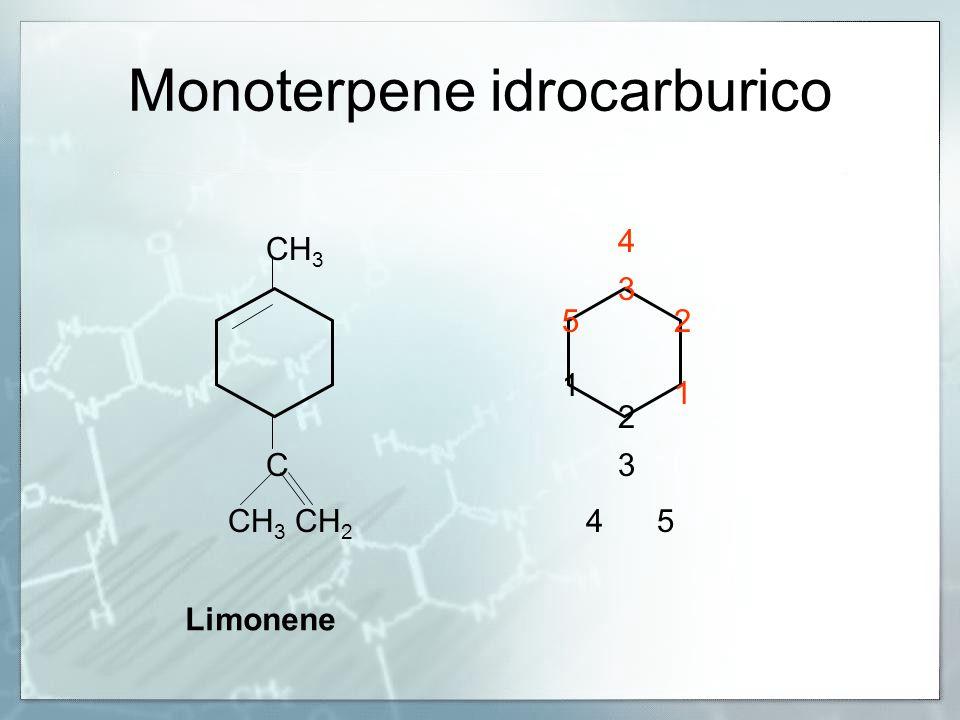 Monoterpene idrocarburico CH 3 C CH 3 CH 2 4 5 3 2 1 5 4 3 2 1 Limonene