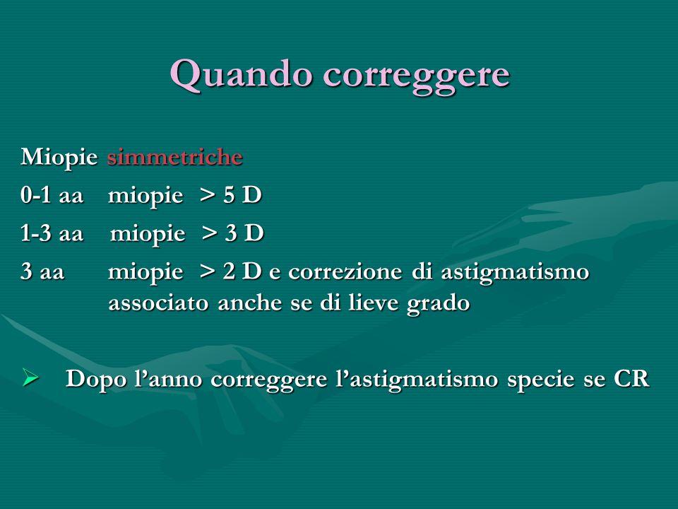 Quando correggere Miopie simmetriche 0-1 aa miopie > 5 D 1-3 aa miopie > 3 D 3 aa miopie > 2 D e correzione di astigmatismo associato anche se di liev