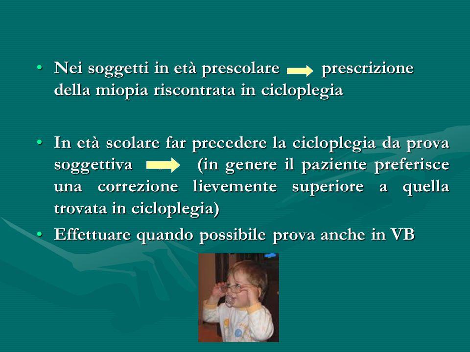 Nei soggetti in età prescolare prescrizione della miopia riscontrata in cicloplegiaNei soggetti in età prescolare prescrizione della miopia riscontrat