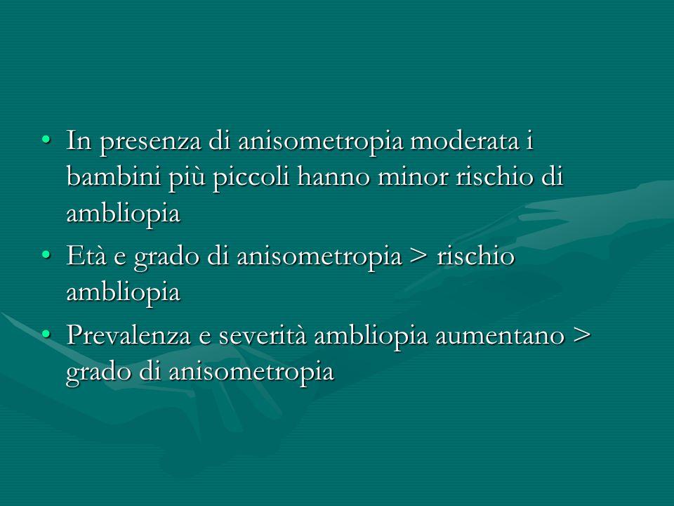 In presenza di anisometropia moderata i bambini più piccoli hanno minor rischio di ambliopiaIn presenza di anisometropia moderata i bambini più piccol