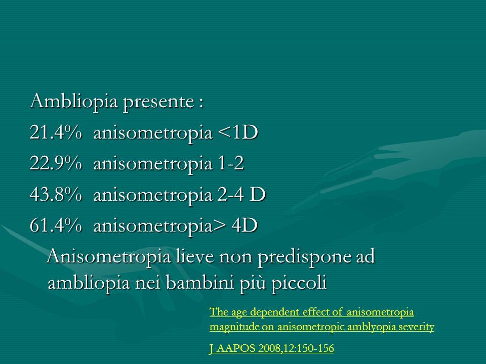 Ambliopia presente : 21.4% anisometropia <1D 22.9% anisometropia 1-2 43.8% anisometropia 2-4 D 61.4% anisometropia> 4D Anisometropia lieve non predisp