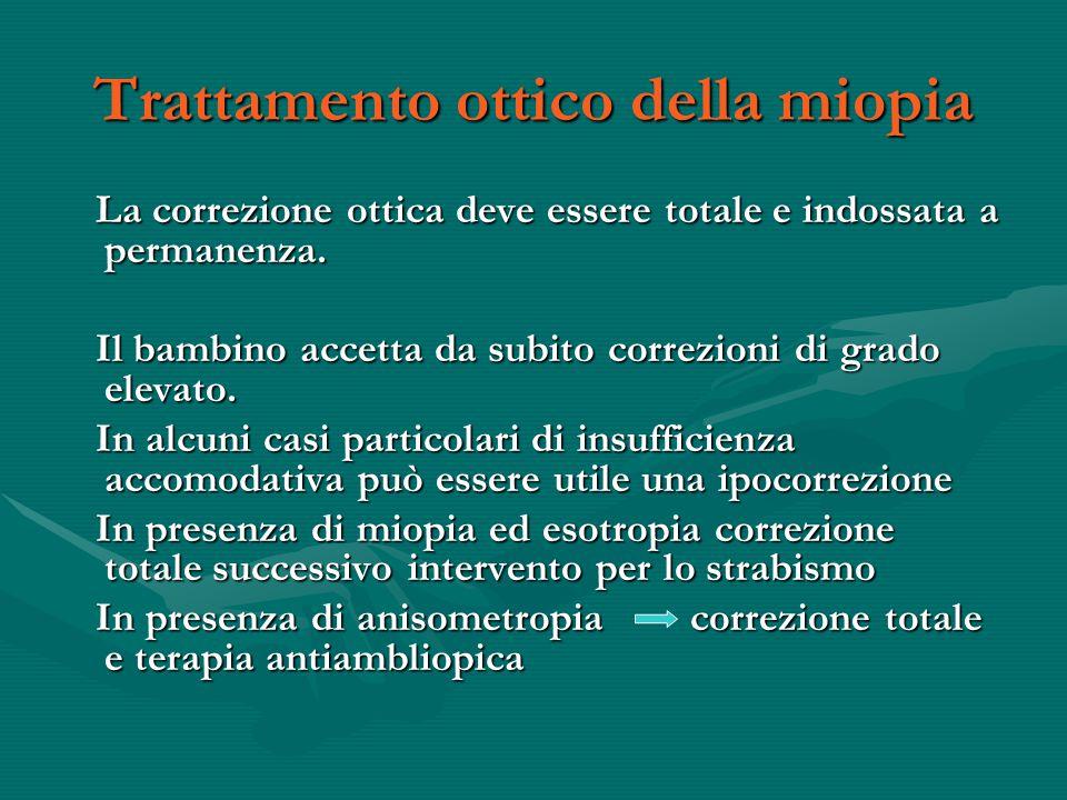 Trattamento ottico della miopia La correzione ottica deve essere totale e indossata a permanenza. La correzione ottica deve essere totale e indossata
