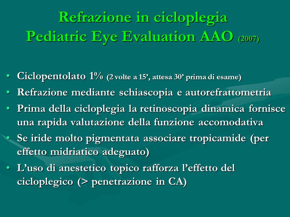 Refrazione in cicloplegia Pediatric Eye Evaluation AAO (2007) Ciclopentolato 1% (2 volte a 15', attesa 30' prima di esame)Ciclopentolato 1% (2 volte a