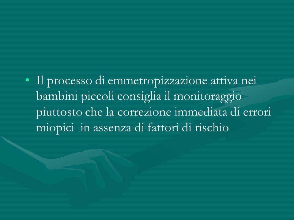 Il processo di emmetropizzazione attiva nei bambini piccoli consiglia il monitoraggio piuttosto che la correzione immediata di errori miopici in assen