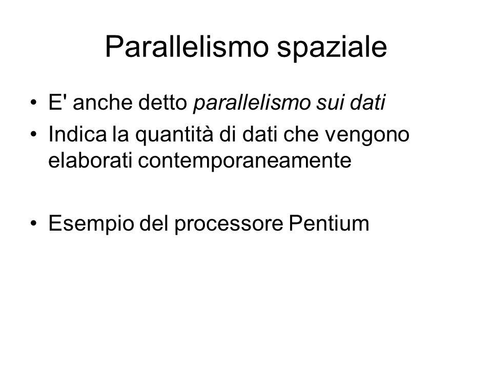 Parallelismo spaziale E anche detto parallelismo sui dati Indica la quantità di dati che vengono elaborati contemporaneamente Esempio del processore Pentium