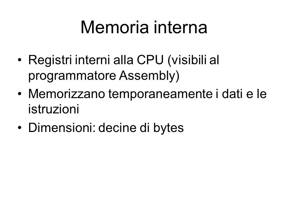 Memoria interna Registri interni alla CPU (visibili al programmatore Assembly) Memorizzano temporaneamente i dati e le istruzioni Dimensioni: decine di bytes